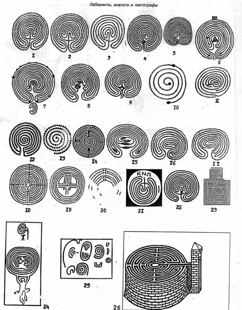 Лабиринты и пиктографы